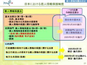 (19)20151107福岡県マイナンバー個人情報保護法改正