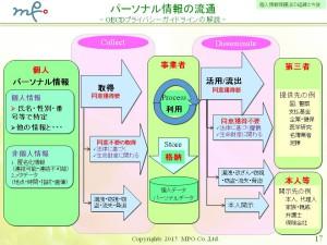 (17)20151107福岡県マイナンバー個人情報保護法改正