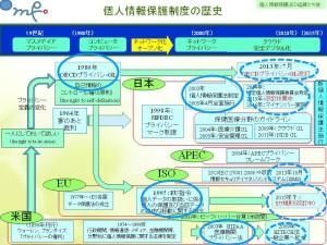 (13)20151107福岡県マイナンバー個人情報保護法改正